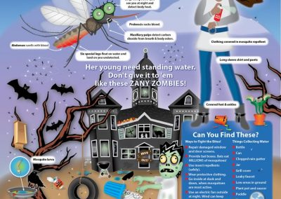 """Beware of Mosquitula!"" Poster + Vector Education Curriculum"